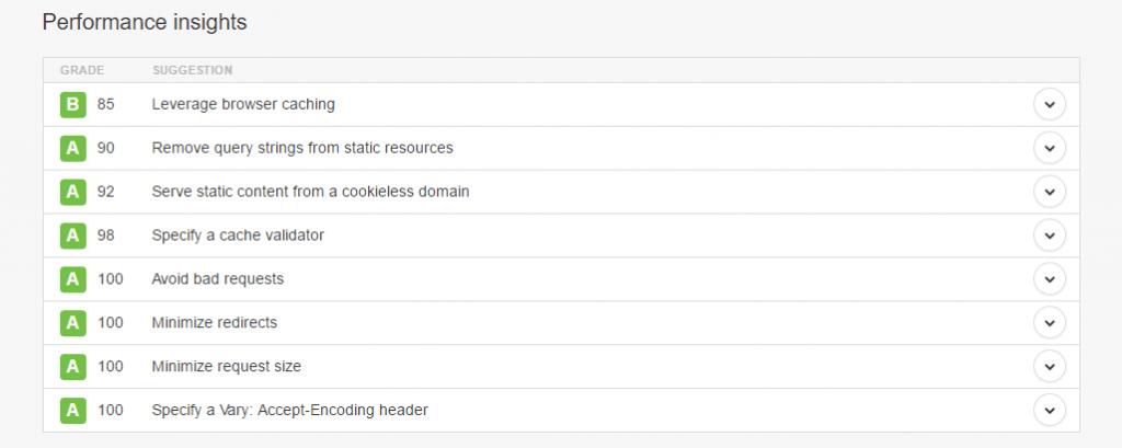 Statistika výkonu