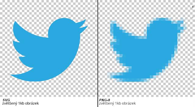 Porovnání SVG a PNG