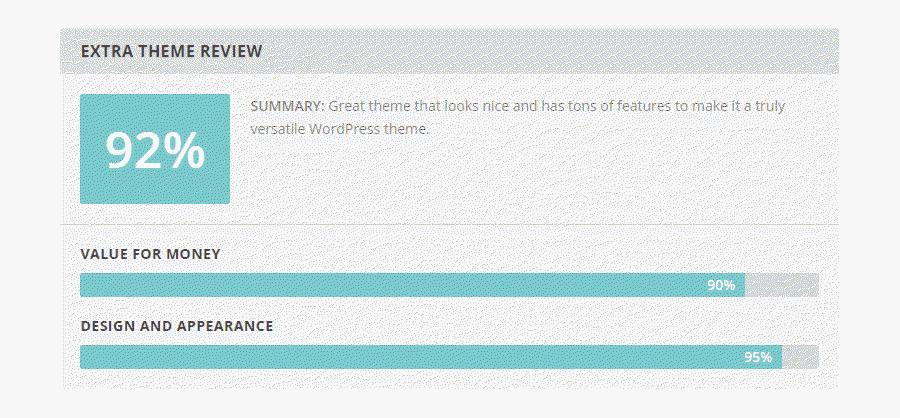 Extra WordPress šablona-náhled přehledu